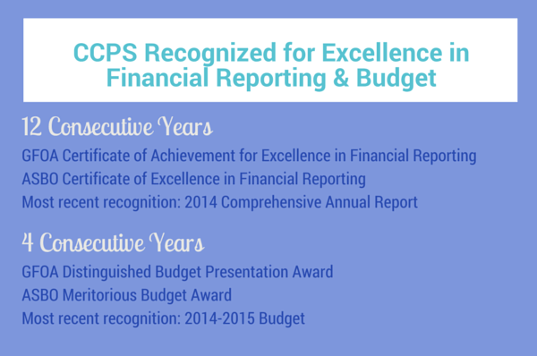 CCPS awarded for financial reporting