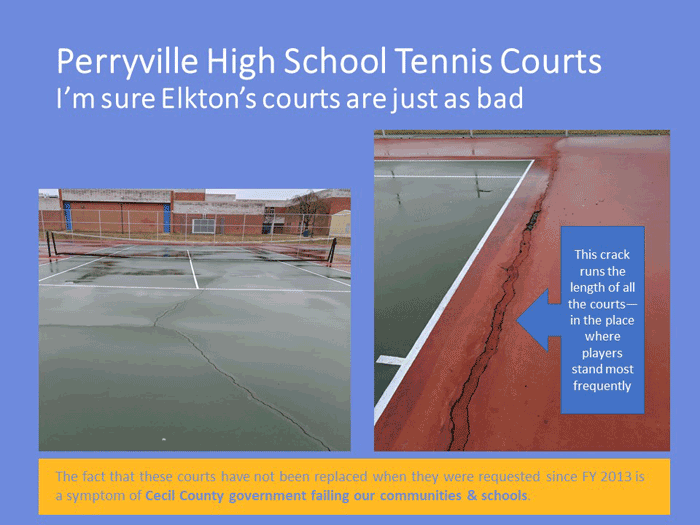 Perryville High School tennis courts 2019